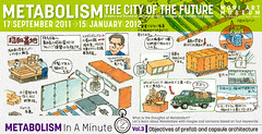 Mori Art Museum - Metabolism, the City of the Future - webpage english 04.jpg