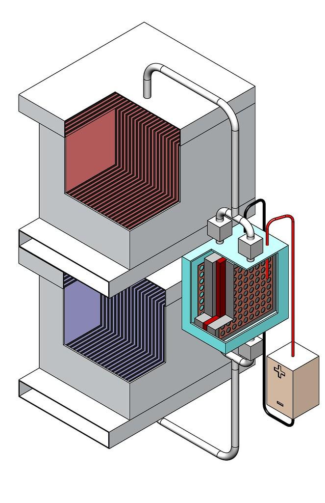 EMOF Molecular Heat Pump