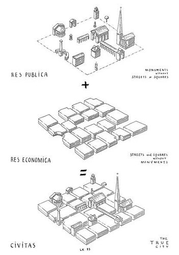 Krier-Heirarchy: Res Publica + Res Economica = Civitas
