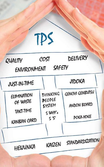 The Toyota Production System Tps The Pillars Of Tmhe