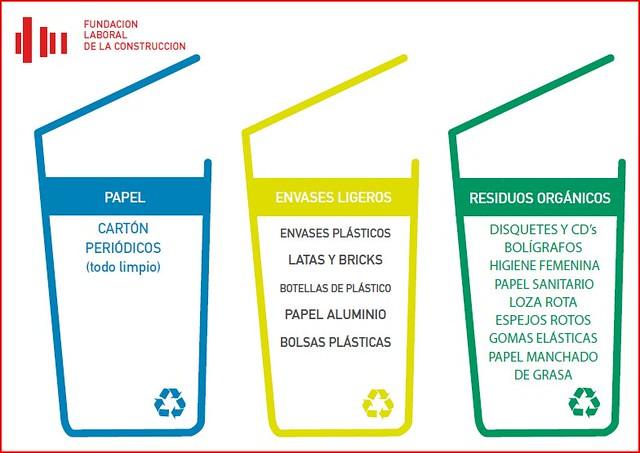 Photo - Cosas de reciclaje ...