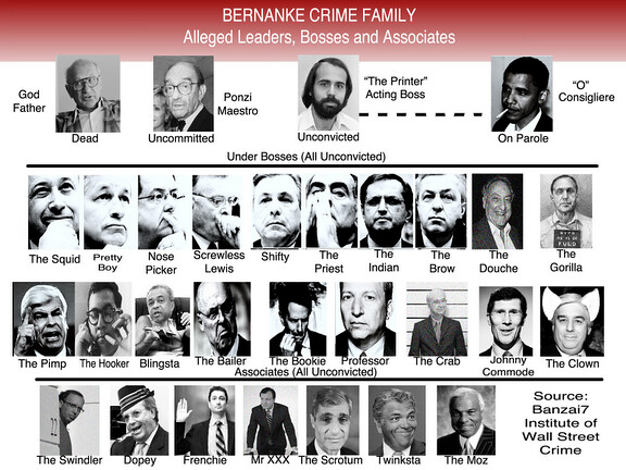 BERNANKE CRIME FAMILY