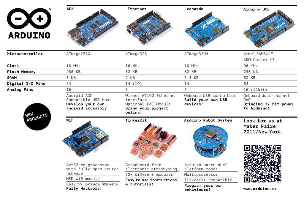 Arduino press