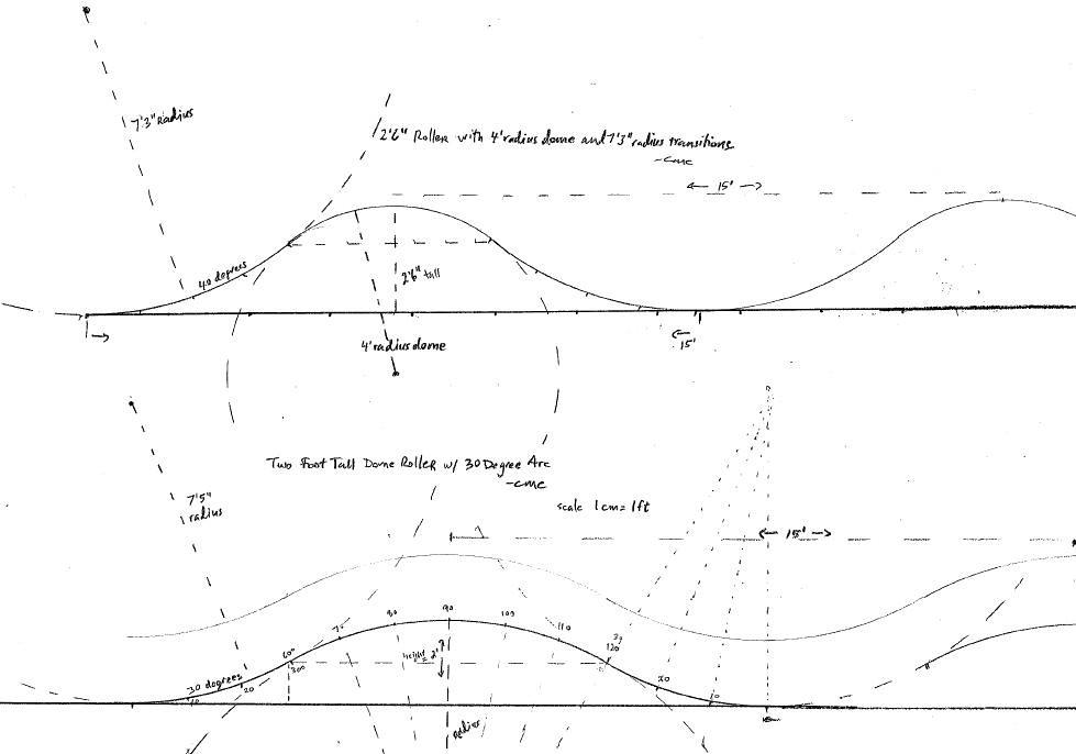 Dj Pump Track Plans Page 5