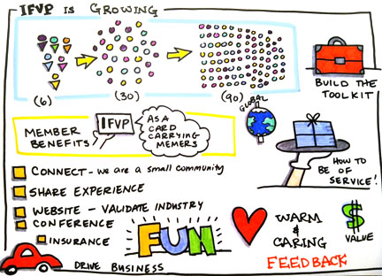 03_IFVP_is_growing