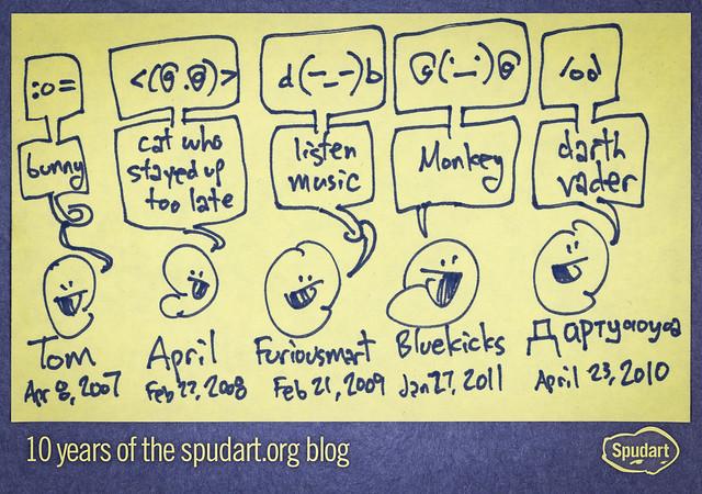 Ten years of spudart: One-line ASCII art
