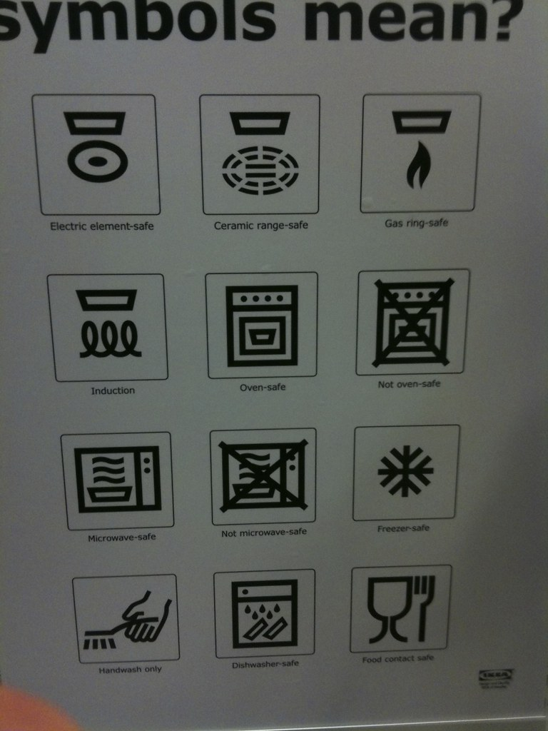 Ikea Kitchenware Symbols I Ve Been Looking Everywhere