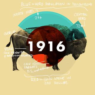 bison-markup