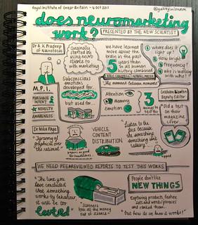 Does Neuromarketing Work?