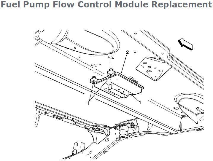 service bulletin  fuel system control module - page 2