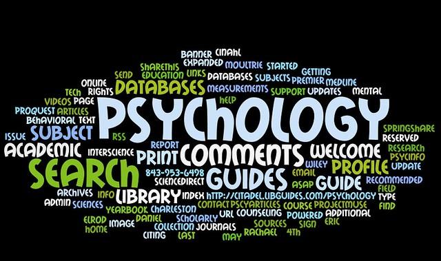 Psychology terms a z