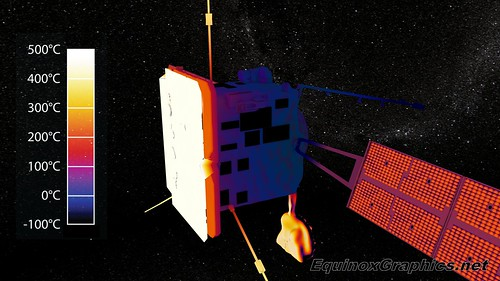 Solar Orbiter thermal view