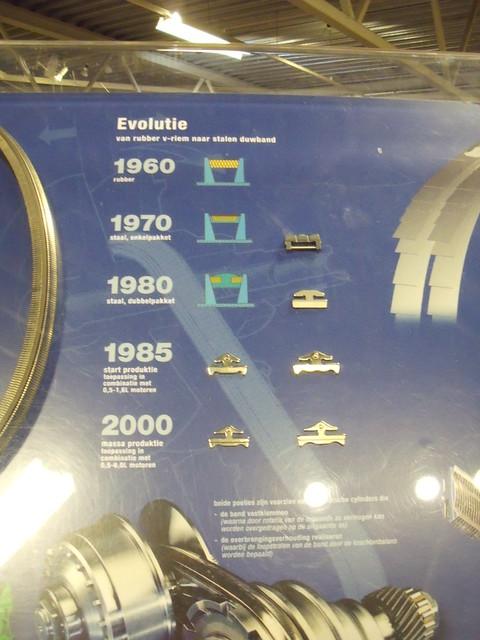 340 CVT loud whine  -