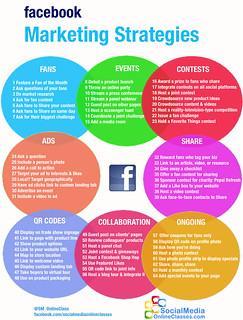 Facebook Marketing Infographic