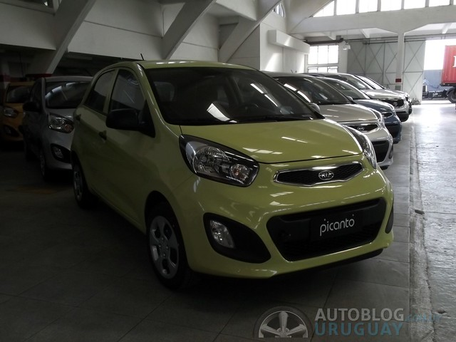 Kia Motors Finance Autocars Blog