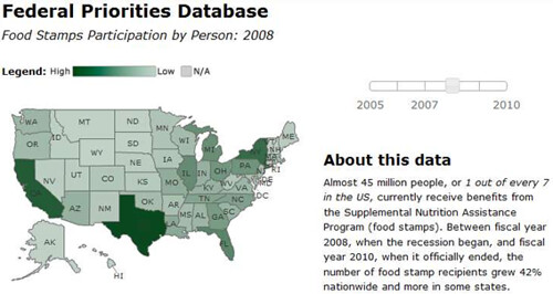 Food Stamps data story