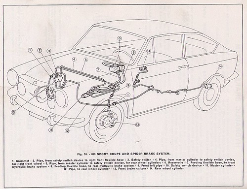 documents  u00ab fiat850bertone com