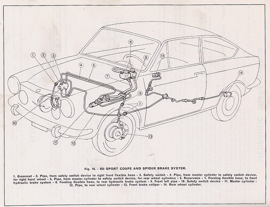fiat 850 documents