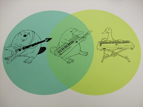 The world's best Venn diagram!