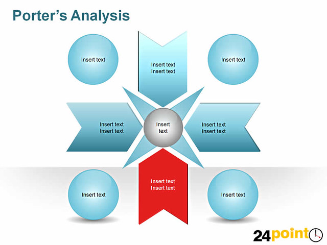 Michael porter business analysis the five forces for Porte 5 points bloquee
