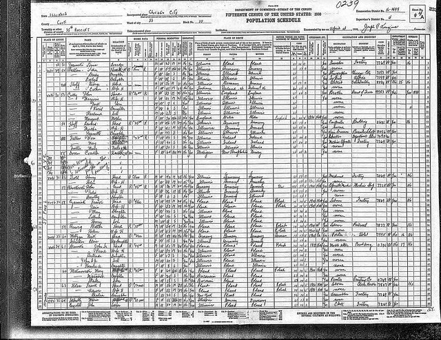 1930 Census for 2000 Block of St. Paul from Flickr via Wylio