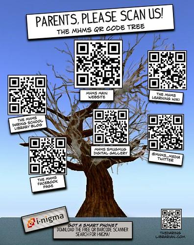 QR_CODE_TREE