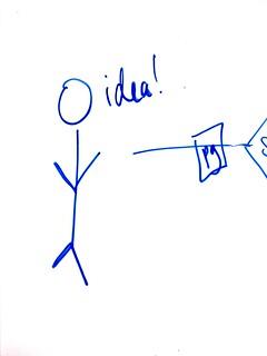 Day 228: Idea!