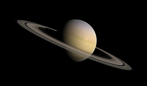 o significado de saturno na astrologia