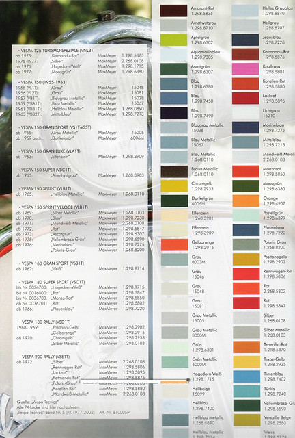 Vespa Paint Colors http://www.flickr.com/photos/jenredstar/6067643403/