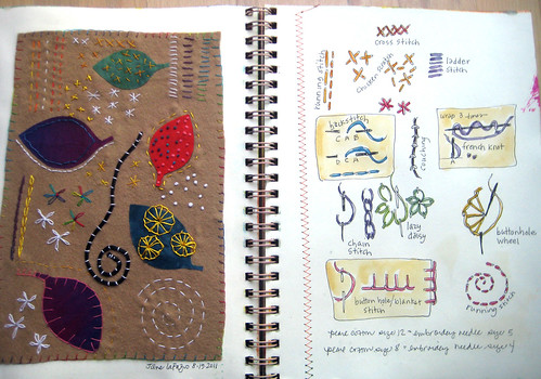 Stitches Journal pages