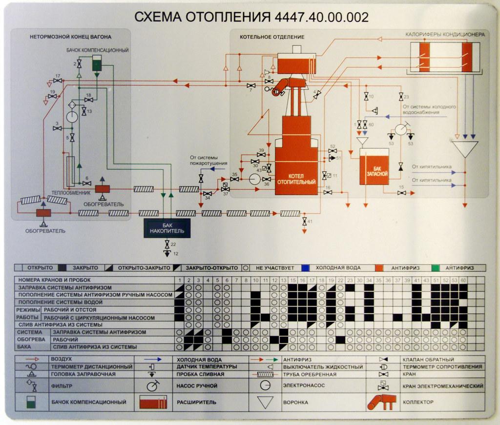 Modern rail car heating (Russian legends) Flickr Photo Sharing! #C33908