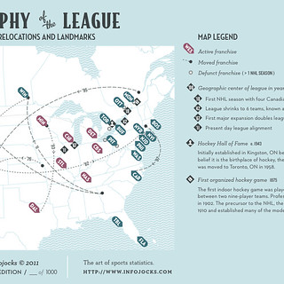 NHL Graphic History Detail 3