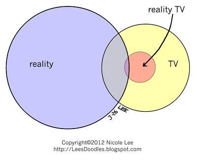 2012_03_26_reality_tv