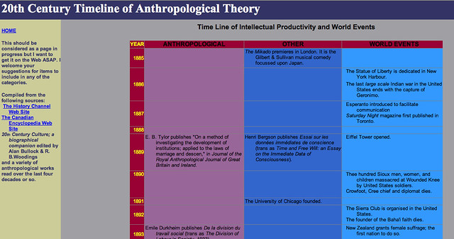 an analysis of the concept of twentieth century The concept of time in early twentieth-century philosophy  perception of time  by analyzing the works of bergson, husserl, sartre, merleau-ponty, deleuze,.