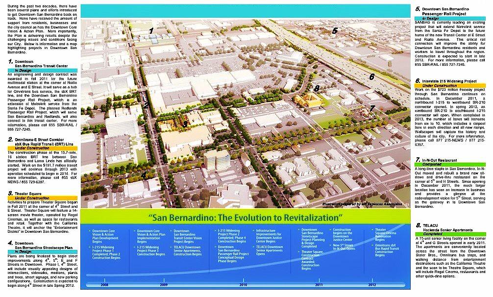 INLAND EMPIRE | Development News - Page 78 - SkyscraperCity