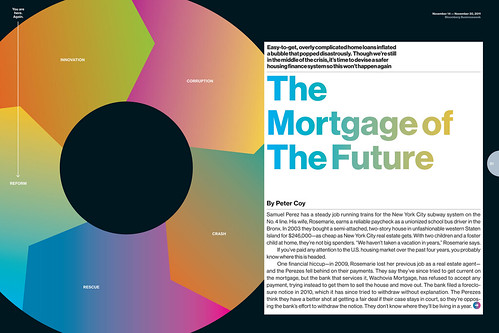 The Mortgage of the Future