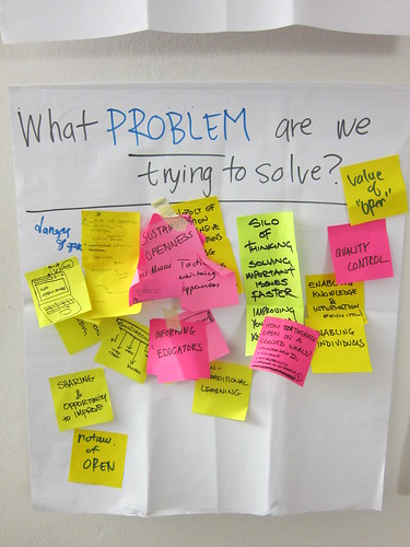 Brainstorming to raise questions