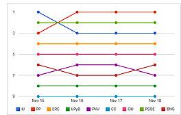 6361247063 7e4a5d1e65 - Elecciones 2.0: Ranking Alianzo de políticos en redes sociales