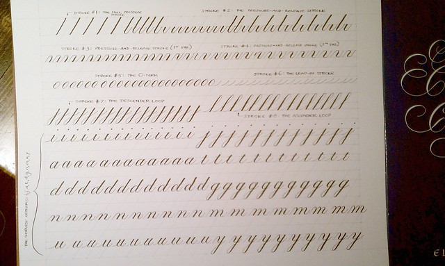 Copperplate calligrapy practice | Flickr - Photo Sharing!