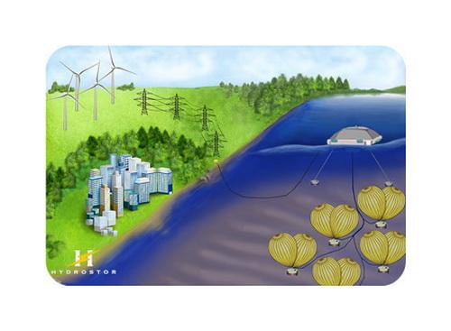 Стартап Hydrostor из Торонто прошлым летом провел пилотный проект, чтобы протестировать подводную систему хранения энергии на основе сжатого воздуха