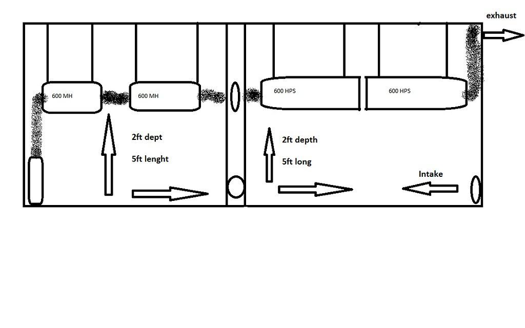 closet grow venting