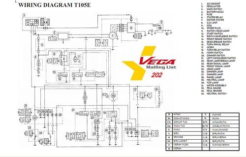 vega wiring diagram lights