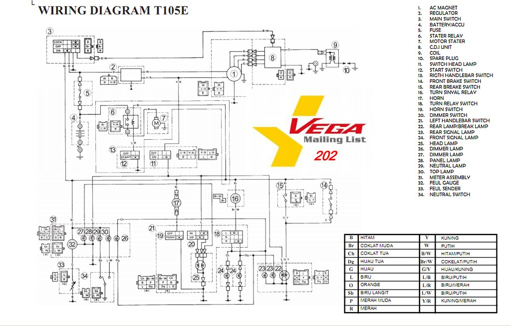 Wondrous Wiring Diagram Yamaha Jupiter Z Basic Electronics Wiring Diagram Wiring Digital Resources Funiwoestevosnl