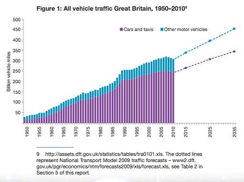 Mass motoring was soooo last century