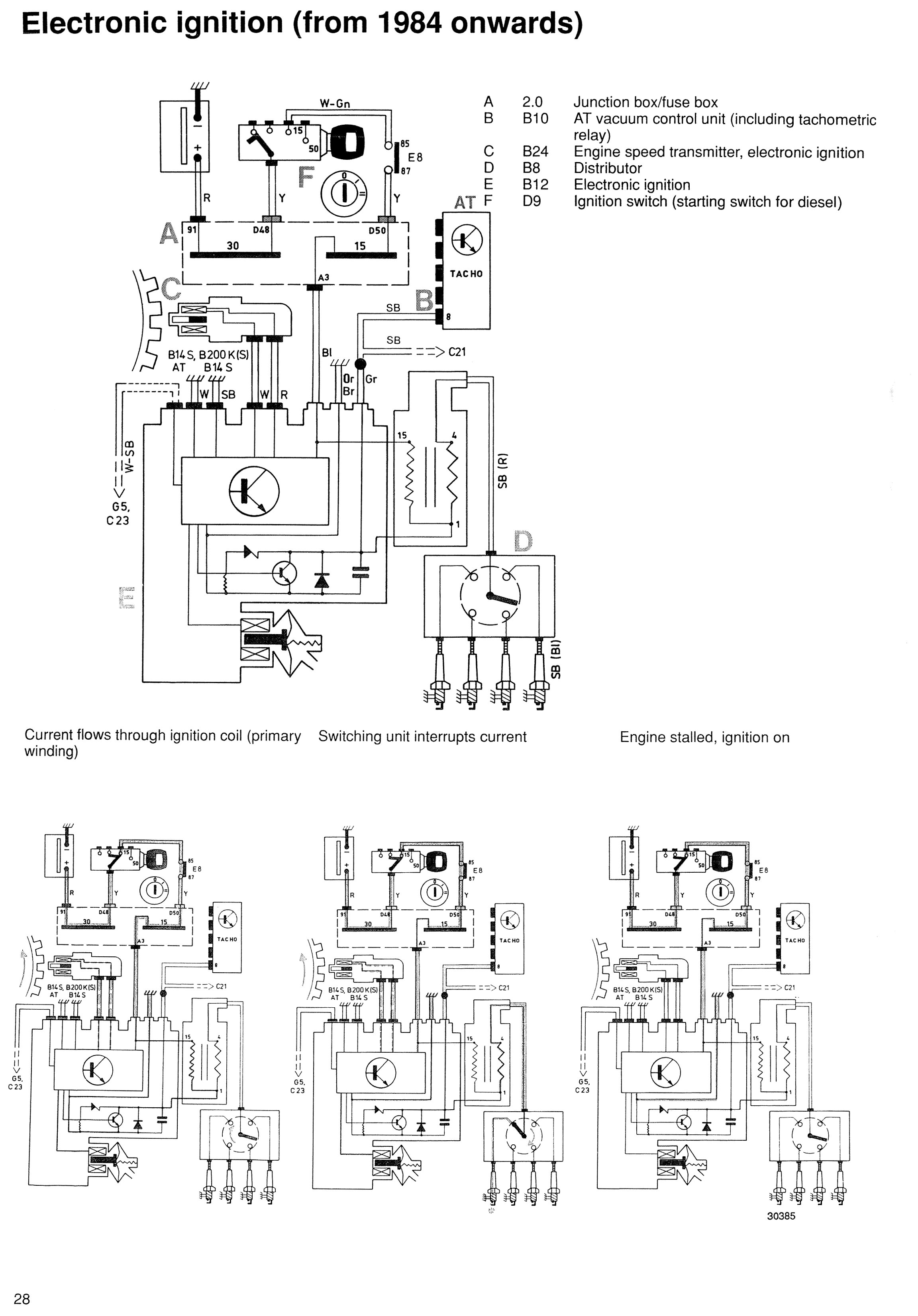 d16 distributor wiring diagram   30 wiring diagram images
