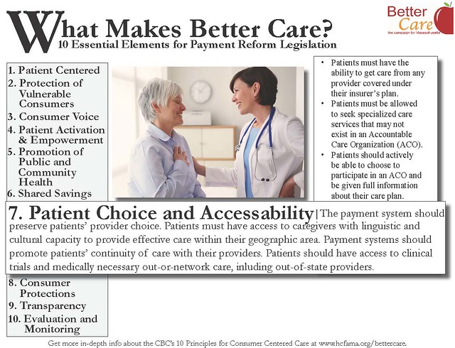 Principle 7: Patient Choice