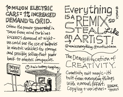 SXSW 2012 Sketchnotes: 11-12 Electric Car / Steal Like an Artist