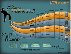 Why choose the Source Audio Programmable EQ?