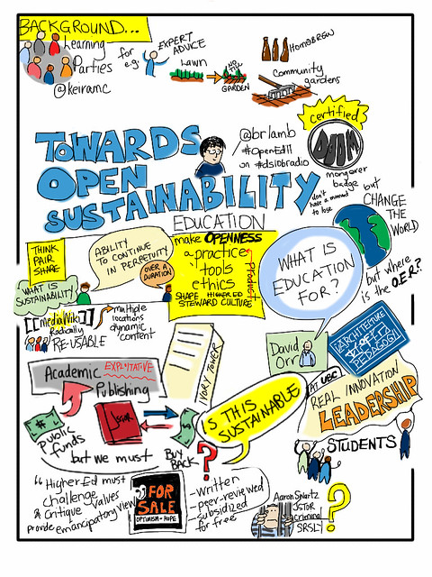 Towards Open Sustainability Education