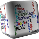 Social Media Marketing Cube
